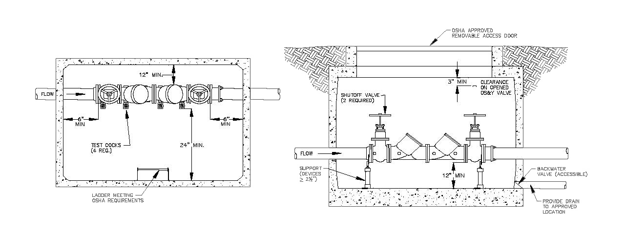 backflow preventers adena certified inspections. Black Bedroom Furniture Sets. Home Design Ideas